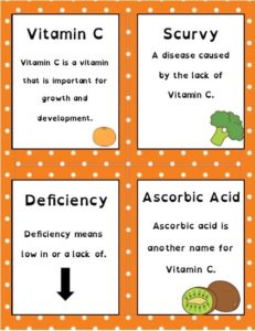 Why Did the Pilgrims Get So Sick? A Food & Nutrition Mini ...