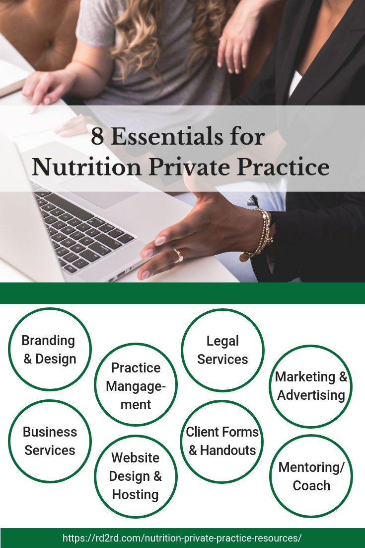 8 essential resources for nutrition private practice