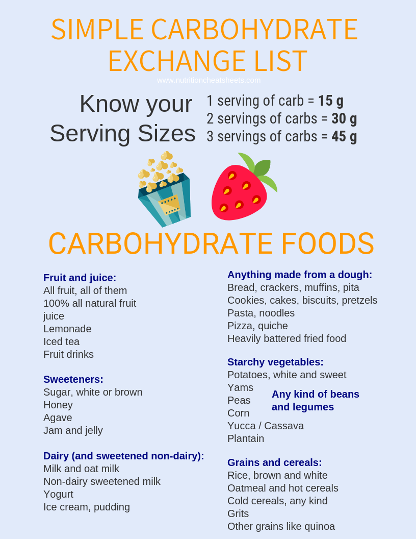 Simple Carbohydrate Exchange List | RD2RD