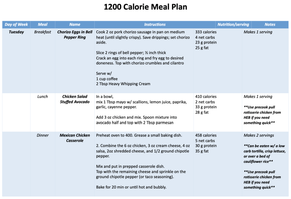 1 Month 1200 Calorie Low Carb Meal Plan Editable Rd2rd