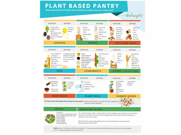 Plant Based Pantry Ideas